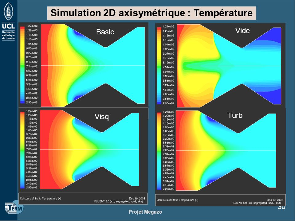 Simulation 2D axisymétrique : Température