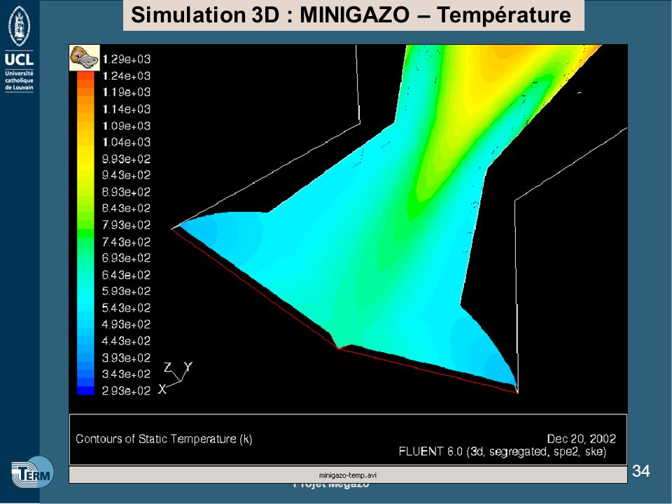 Simulation 3D : MINIGAZO – Température