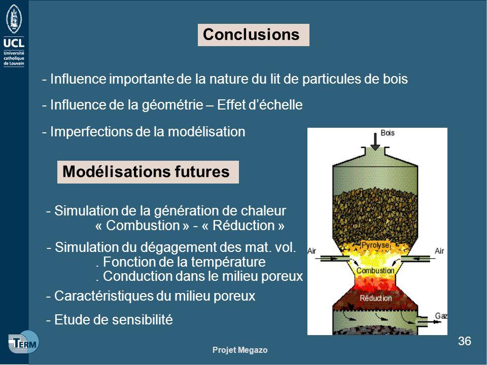Modélisations futures
