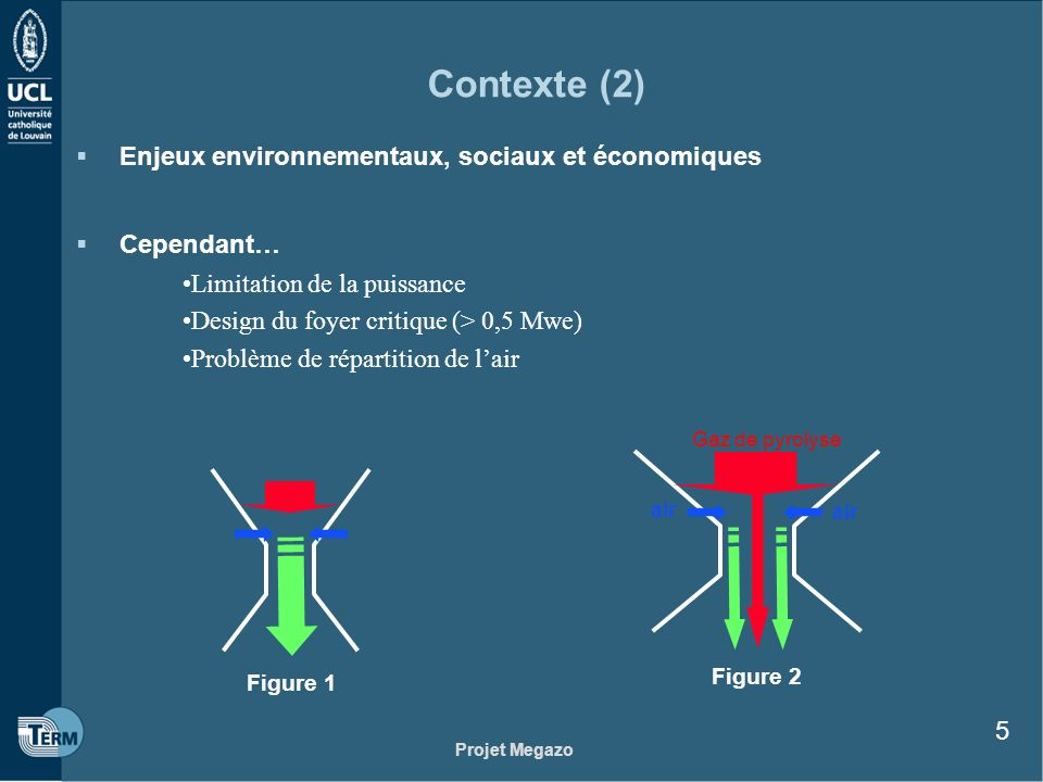Contexte (2) Enjeux environnementaux, sociaux et économiques
