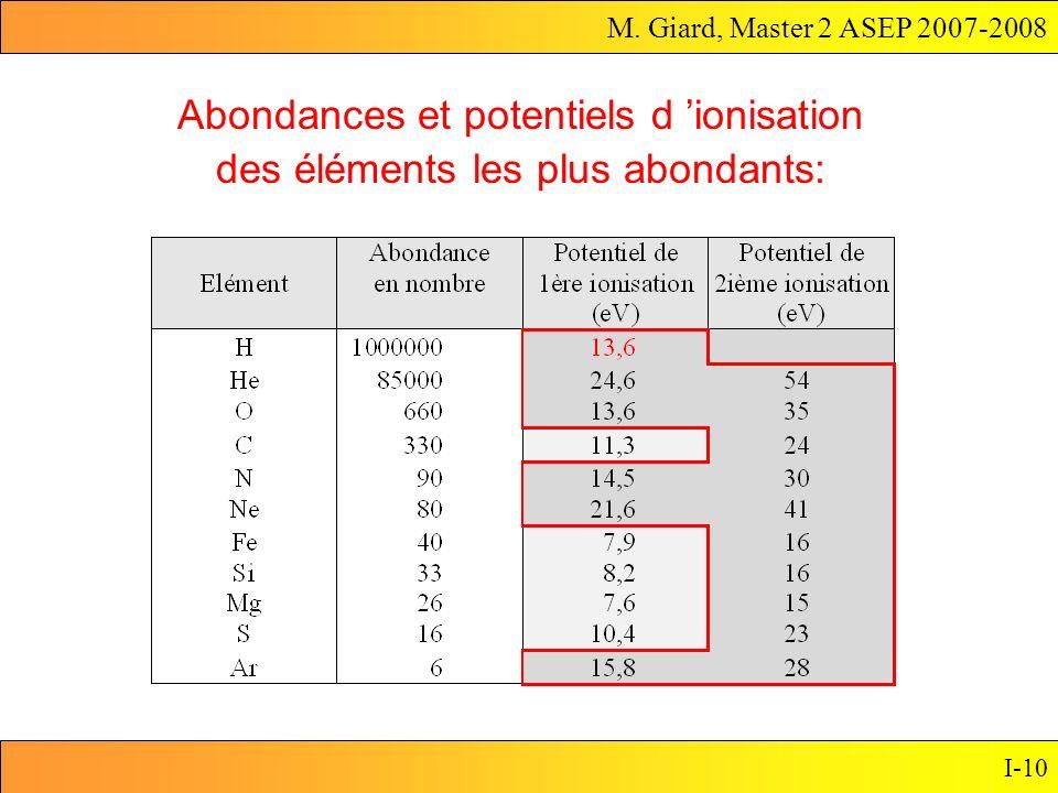Abondances et potentiels d 'ionisation