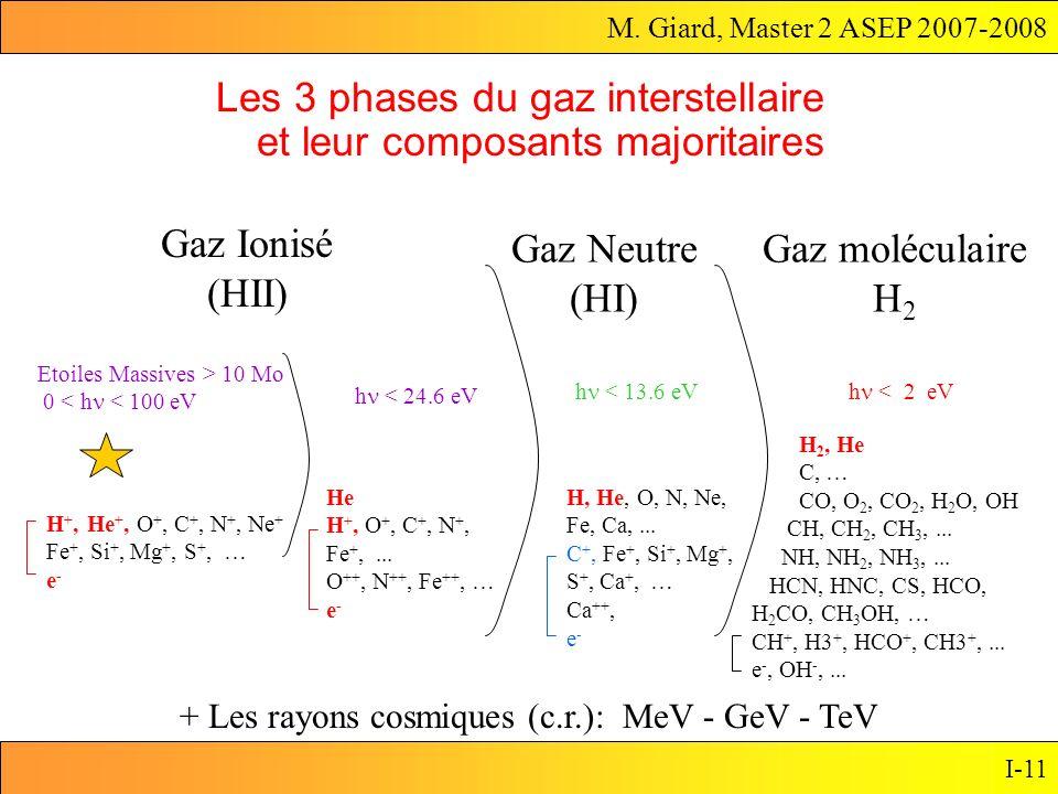 Les 3 phases du gaz interstellaire et leur composants majoritaires