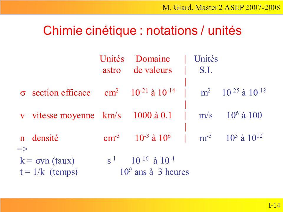 Chimie cinétique : notations / unités