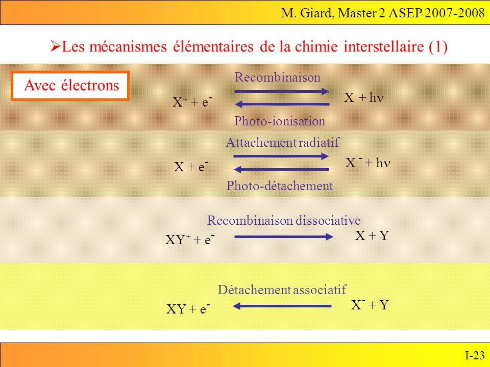 Les mécanismes élémentaires de la chimie interstellaire (1)