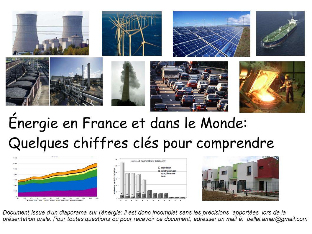Énergie en France et dans le Monde: