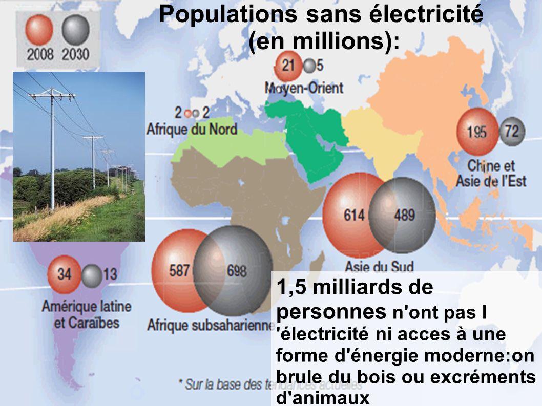Populations sans électricité (en millions):