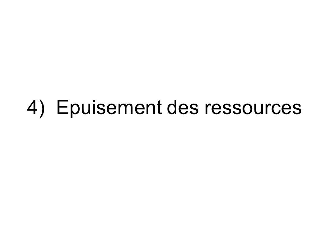 4) Epuisement des ressources