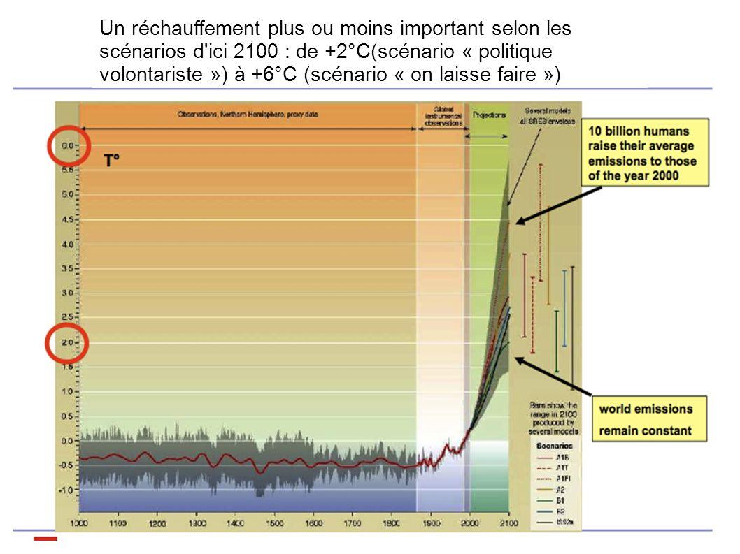 Un réchauffement plus ou moins important selon les scénarios d ici 2100 : de +2°C(scénario « politique volontariste ») à +6°C (scénario « on laisse faire »)