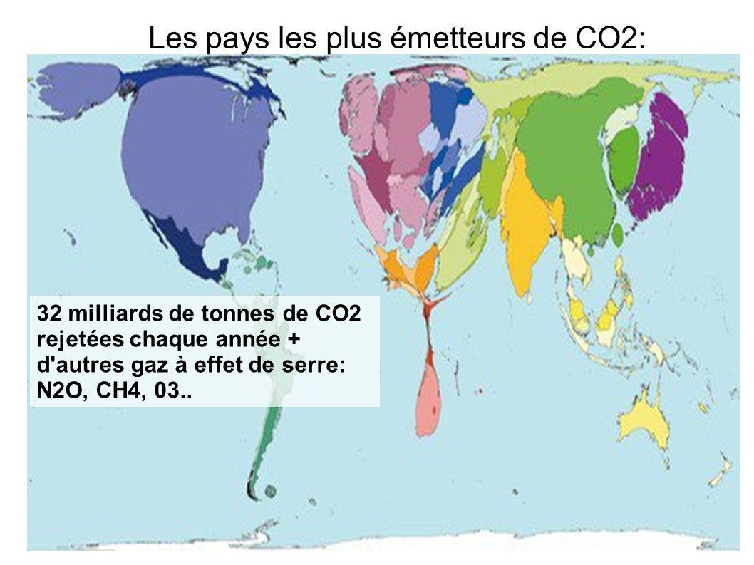 Les pays les plus émetteurs de CO2:
