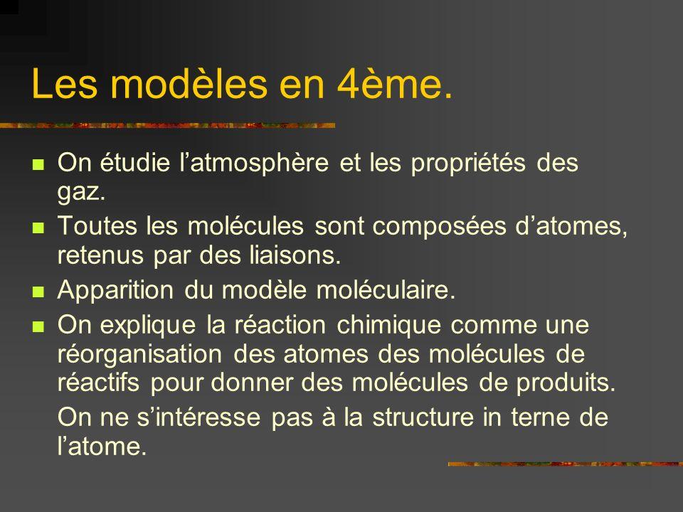 Les modèles en 4ème. On étudie l'atmosphère et les propriétés des gaz.