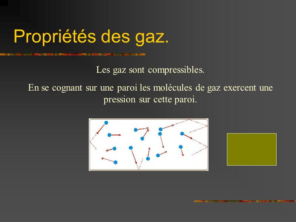 Les gaz sont compressibles.