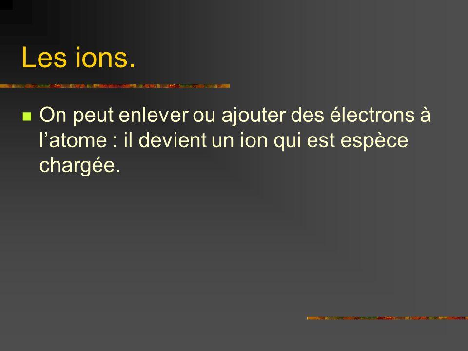 Les ions.