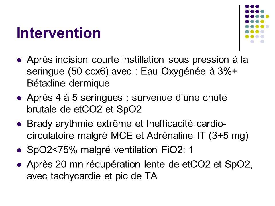 Intervention Après incision courte instillation sous pression à la seringue (50 ccx6) avec : Eau Oxygénée à 3%+ Bétadine dermique.