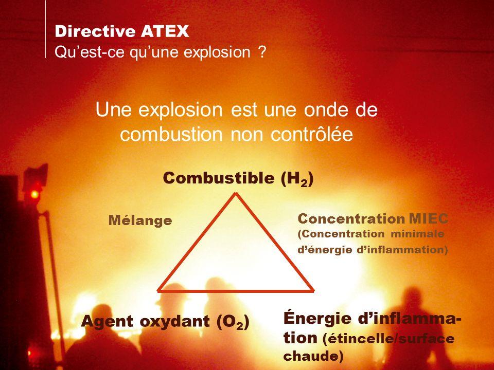 Une explosion est une onde de combustion non contrôlée