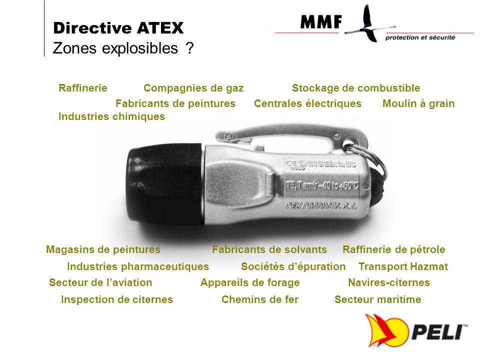 Directive ATEX Zones explosibles
