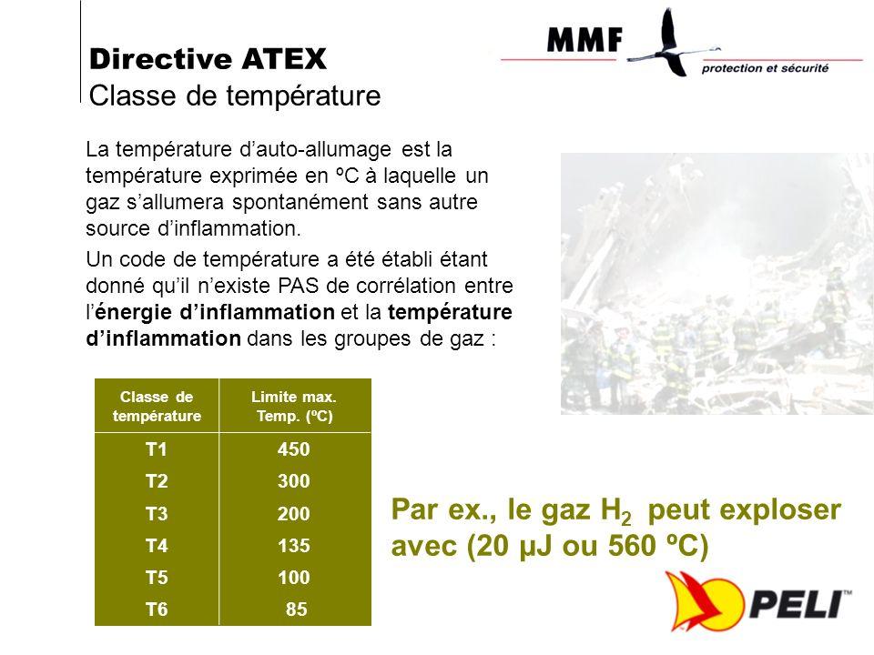 Par ex., le gaz H2 peut exploser avec (20 µJ ou 560 ºC)