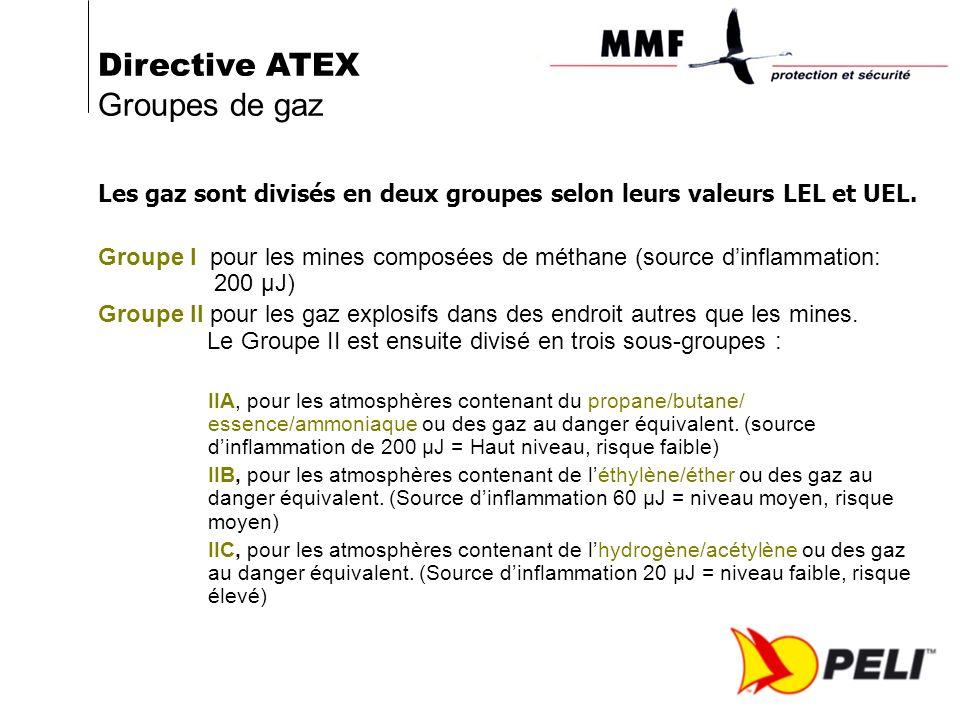 Directive ATEX Groupes de gaz