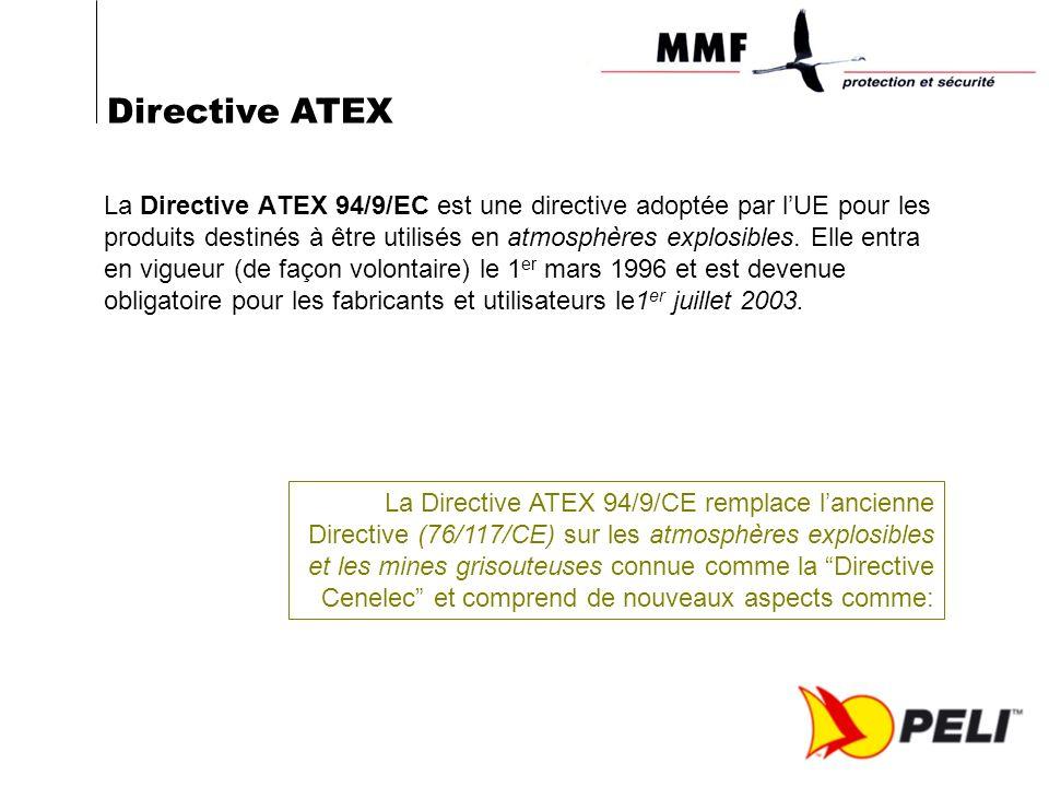 Directive ATEX
