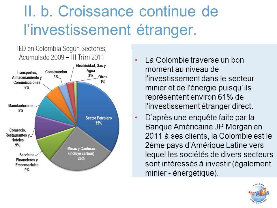 II. b. Croissance continue de l'investissement étranger.