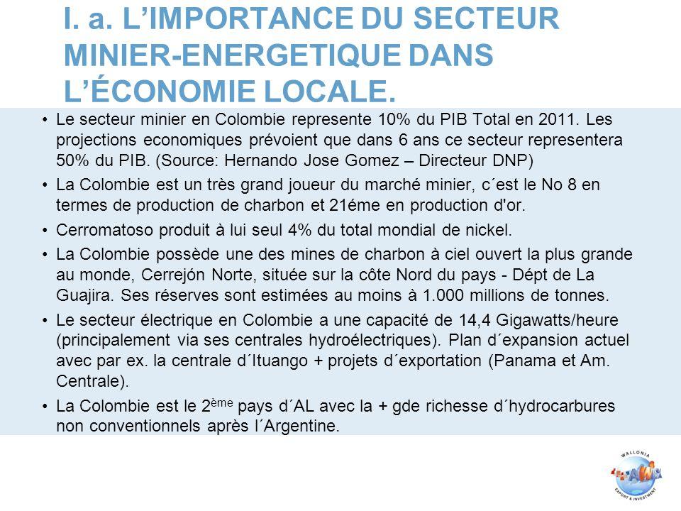 I. a. L'IMPORTANCE DU SECTEUR MINIER-ENERGETIQUE DANS L'ÉCONOMIE LOCALE.