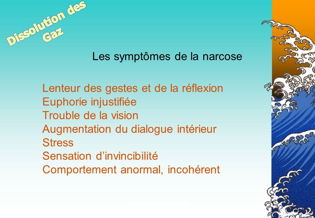 Les symptômes de la narcose