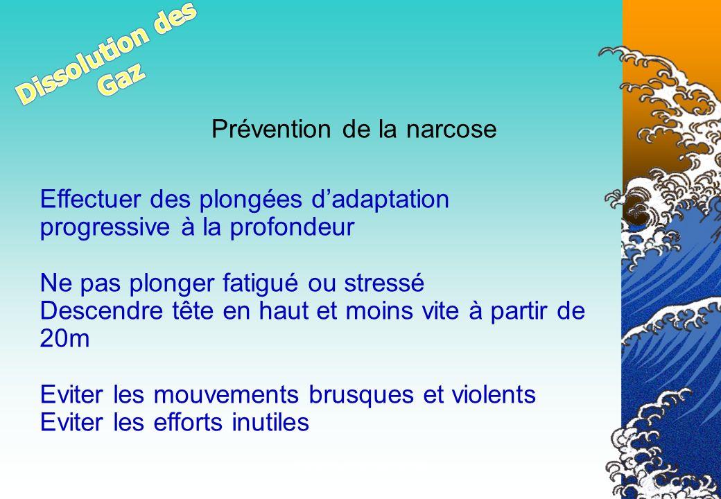 Prévention de la narcose