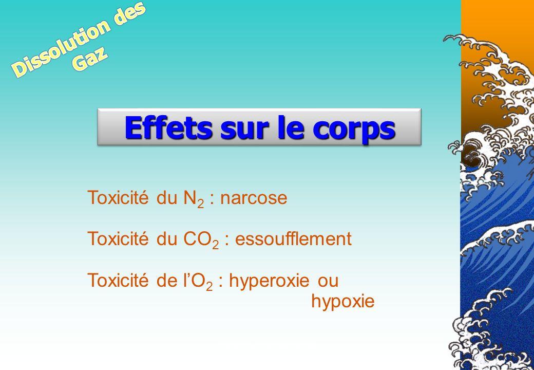 Effets sur le corps Dissolution des Gaz Toxicité du N2 : narcose