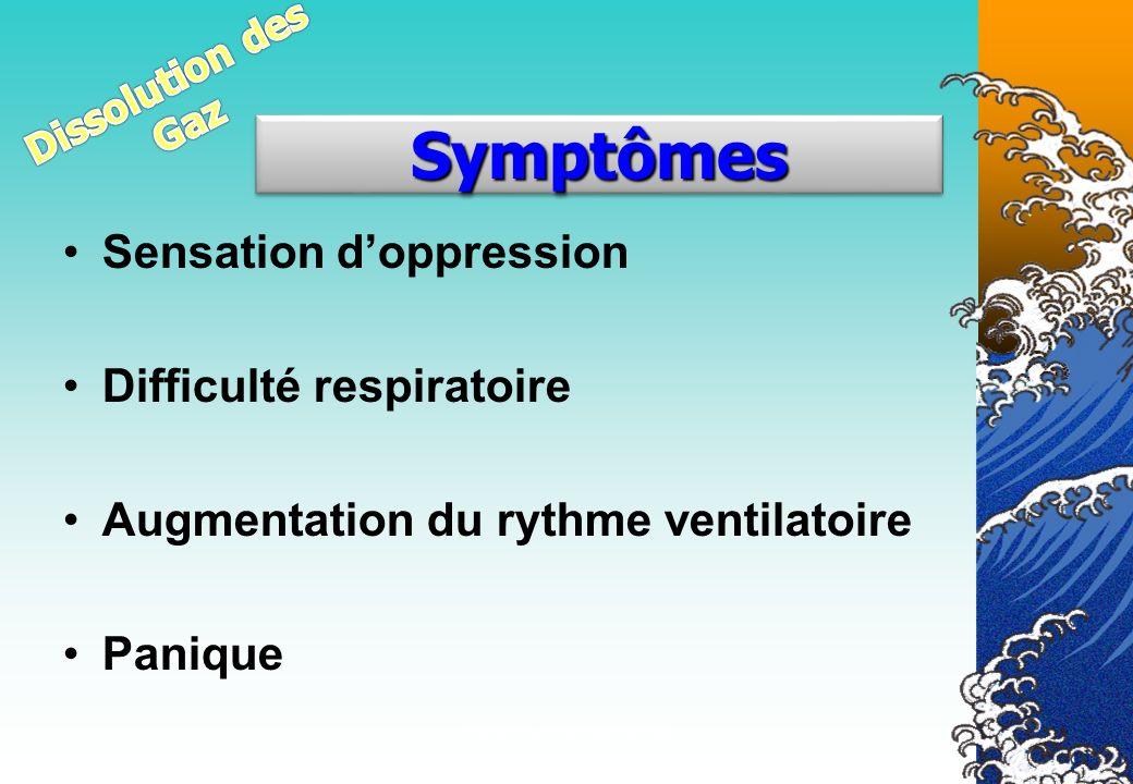 Symptômes Sensation d'oppression Difficulté respiratoire