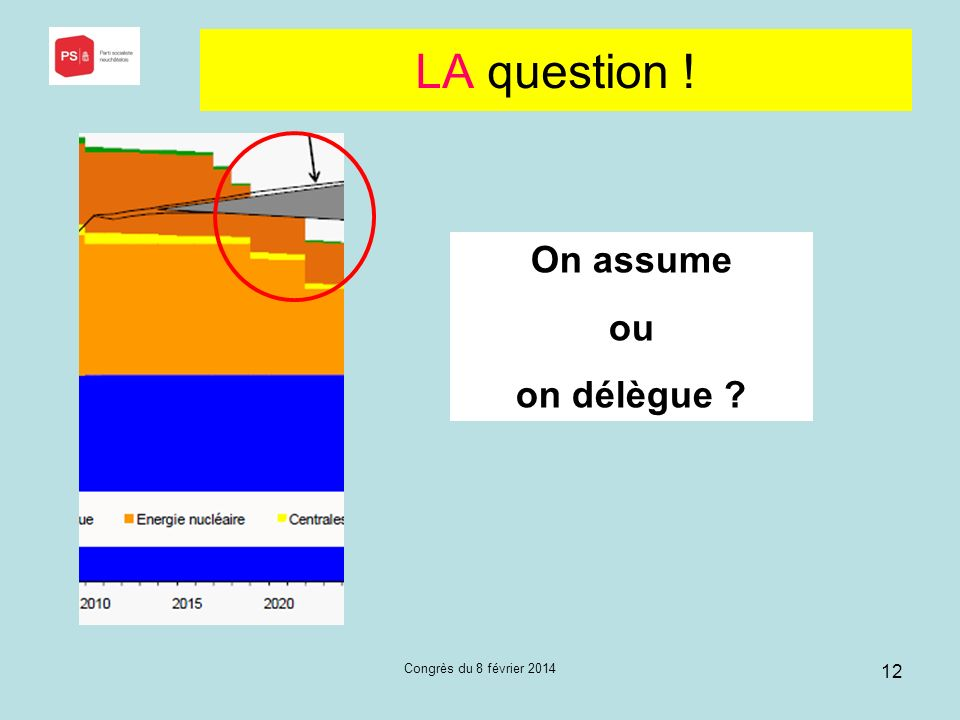 LA question ! On assume ou on délègue Congrès du 8 février 2014