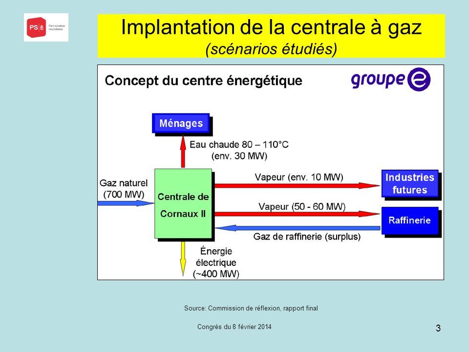 Implantation de la centrale à gaz (scénarios étudiés)
