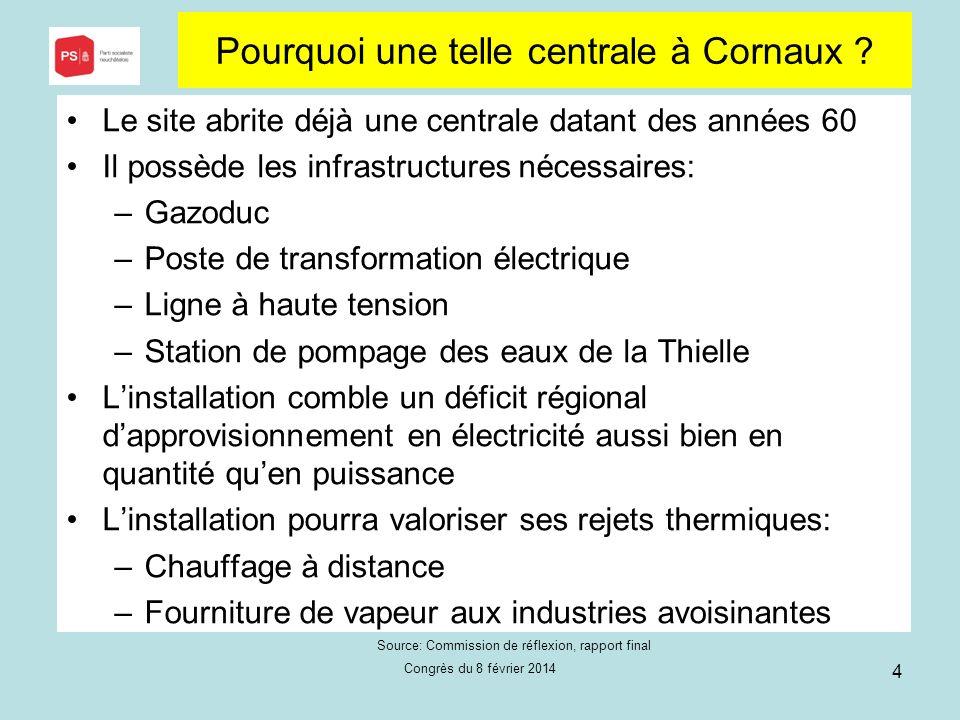 Pourquoi une telle centrale à Cornaux