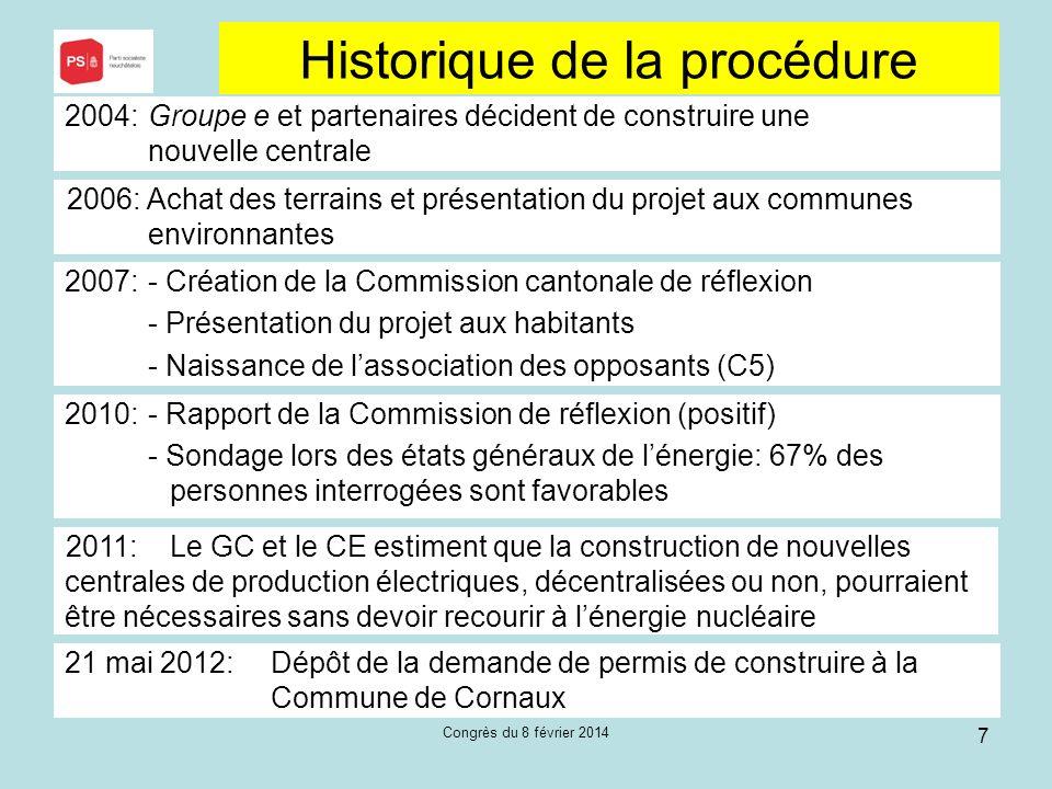 Historique de la procédure
