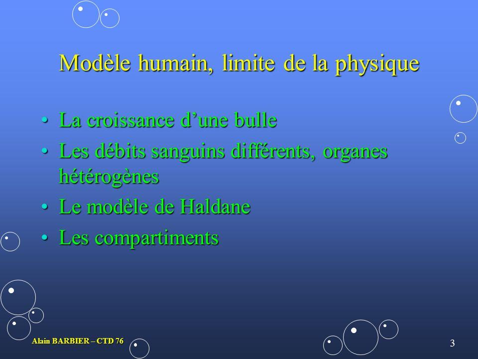 Modèle humain, limite de la physique