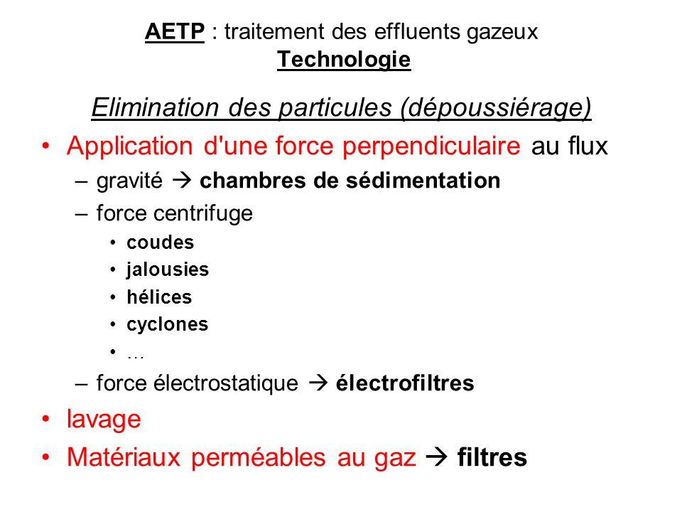 AETP : traitement des effluents gazeux Technologie