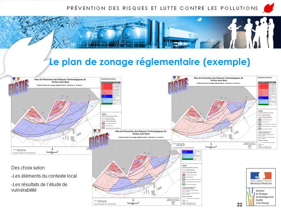 Le plan de zonage réglementaire (exemple)