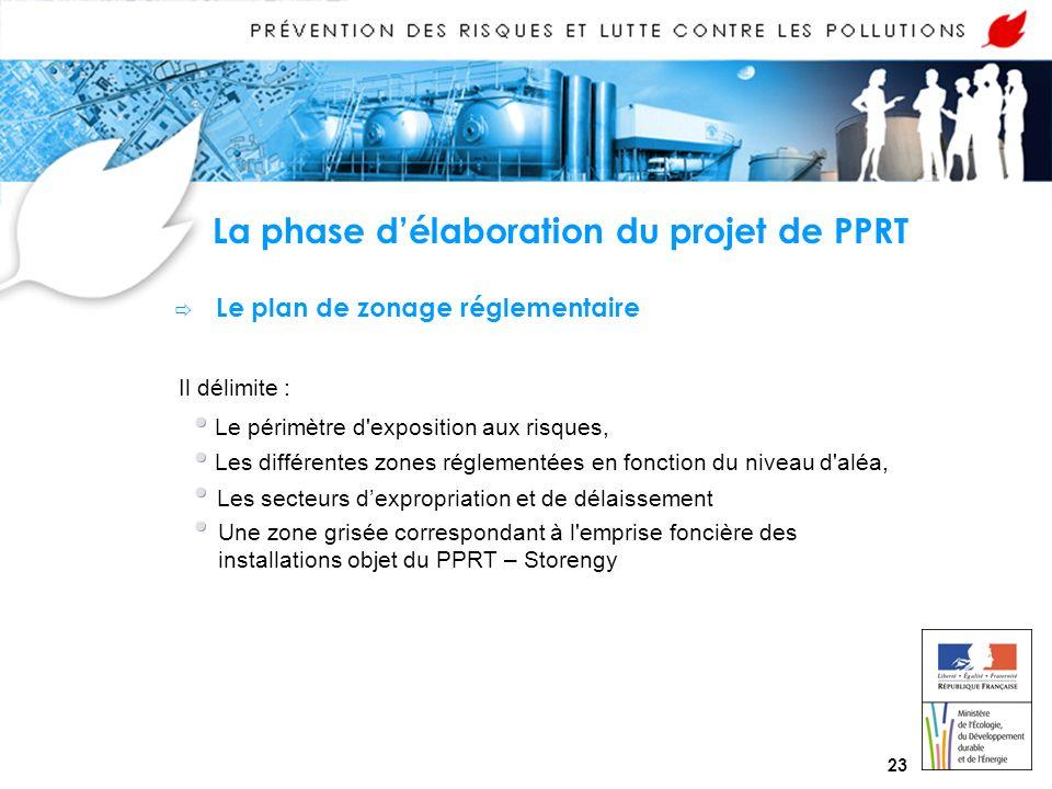 La phase d'élaboration du projet de PPRT
