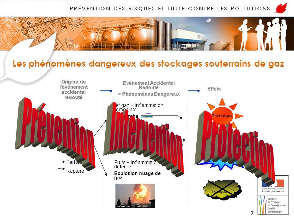 Commission de suivi de site STORENGY Chemery et Soings-en-Sologne