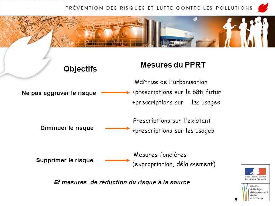 Mesures du PPRT Objectifs Maîtrise de l urbanisation