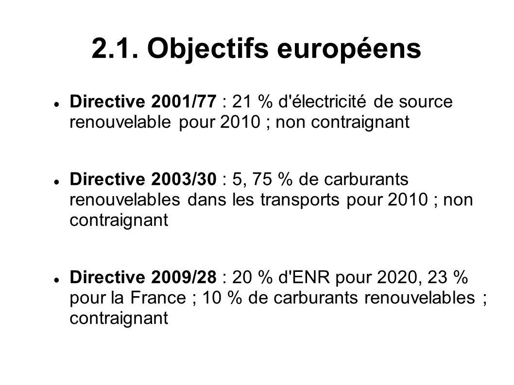 2.1. Objectifs européens Directive 2001/77 : 21 % d électricité de source renouvelable pour 2010 ; non contraignant.
