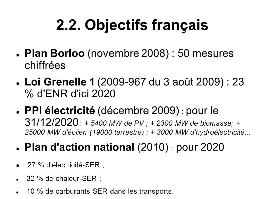 2.2. Objectifs français Plan Borloo (novembre 2008) : 50 mesures chiffrées. Loi Grenelle 1 (2009-967 du 3 août 2009) : 23 % d ENR d ici 2020.