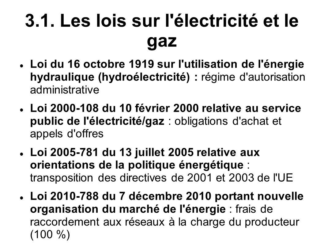 3.1. Les lois sur l électricité et le gaz