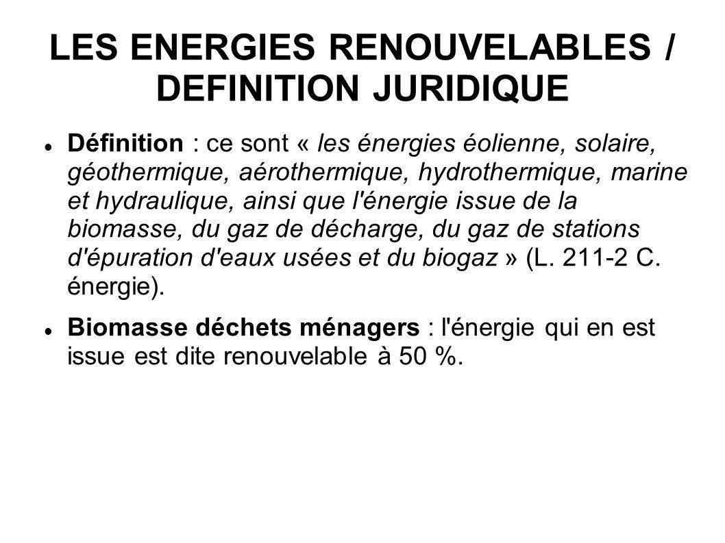 LES ENERGIES RENOUVELABLES / DEFINITION JURIDIQUE