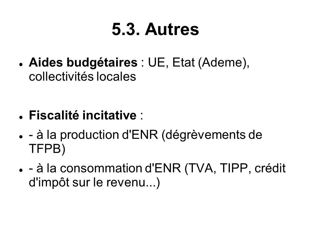 5.3. Autres Aides budgétaires : UE, Etat (Ademe), collectivités locales. Fiscalité incitative : - à la production d ENR (dégrèvements de TFPB)