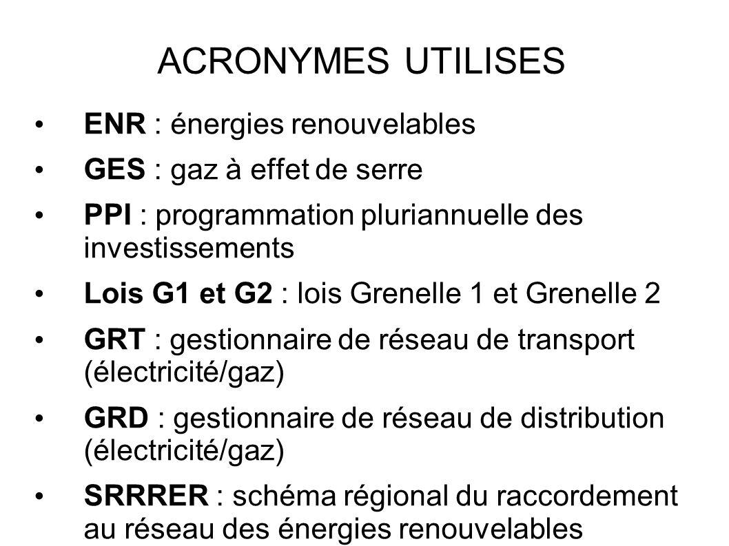 ACRONYMES UTILISES ENR : énergies renouvelables