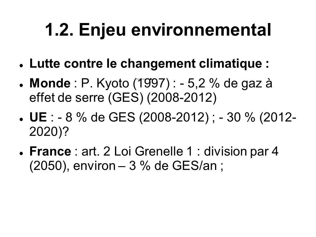 1.2. Enjeu environnemental