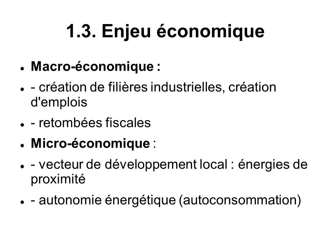 1.3. Enjeu économique Macro-économique :