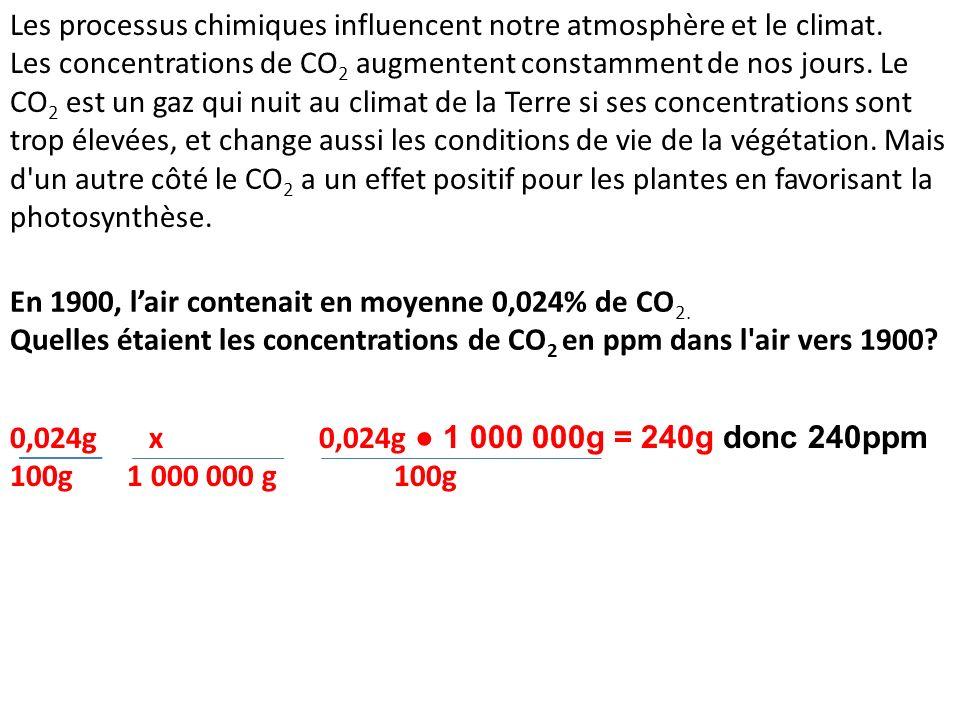 Les processus chimiques influencent notre atmosphère et le climat