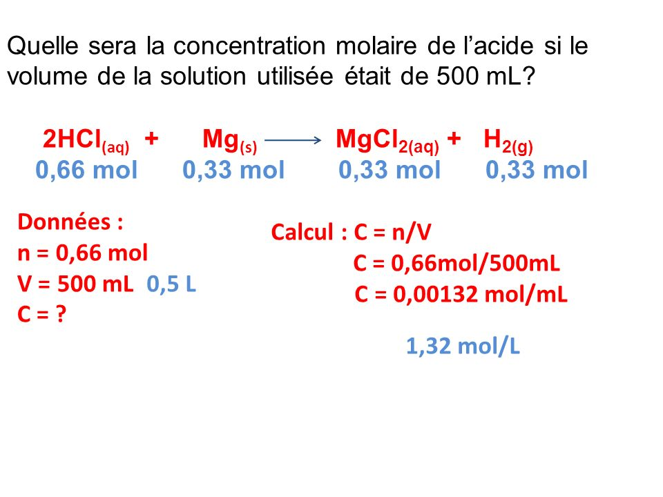 Quelle sera la concentration molaire de l'acide si le volume de la solution utilisée était de 500 mL