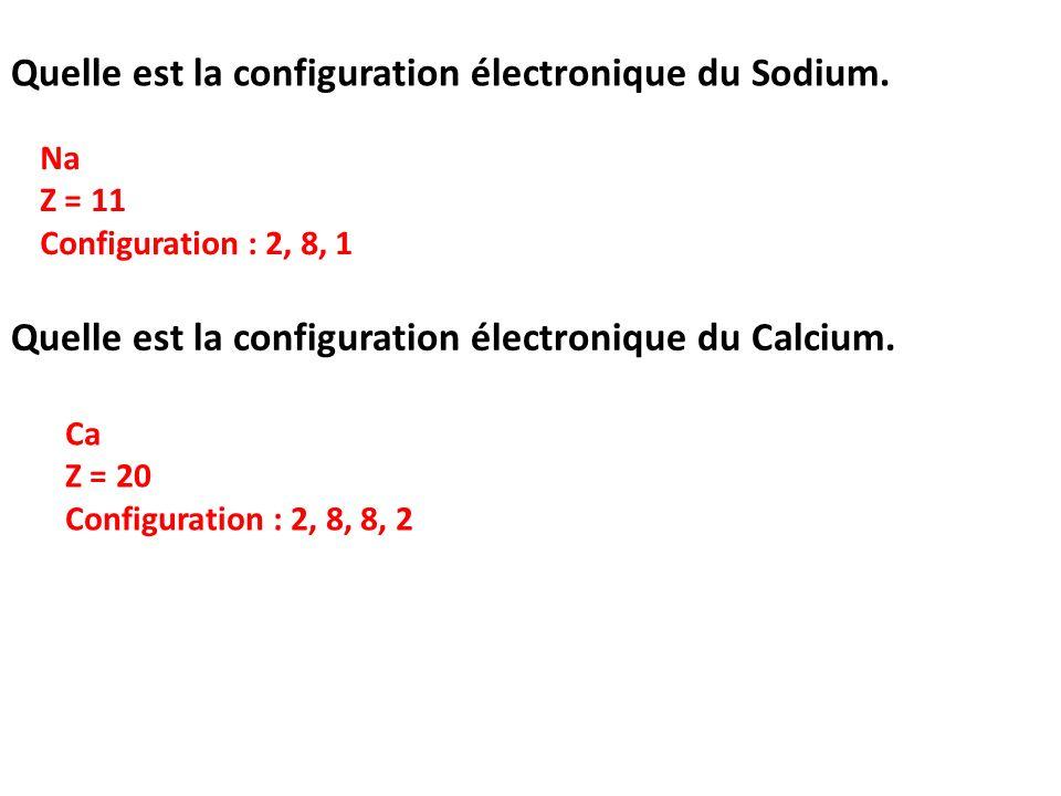 Quelle est la configuration électronique du Sodium.