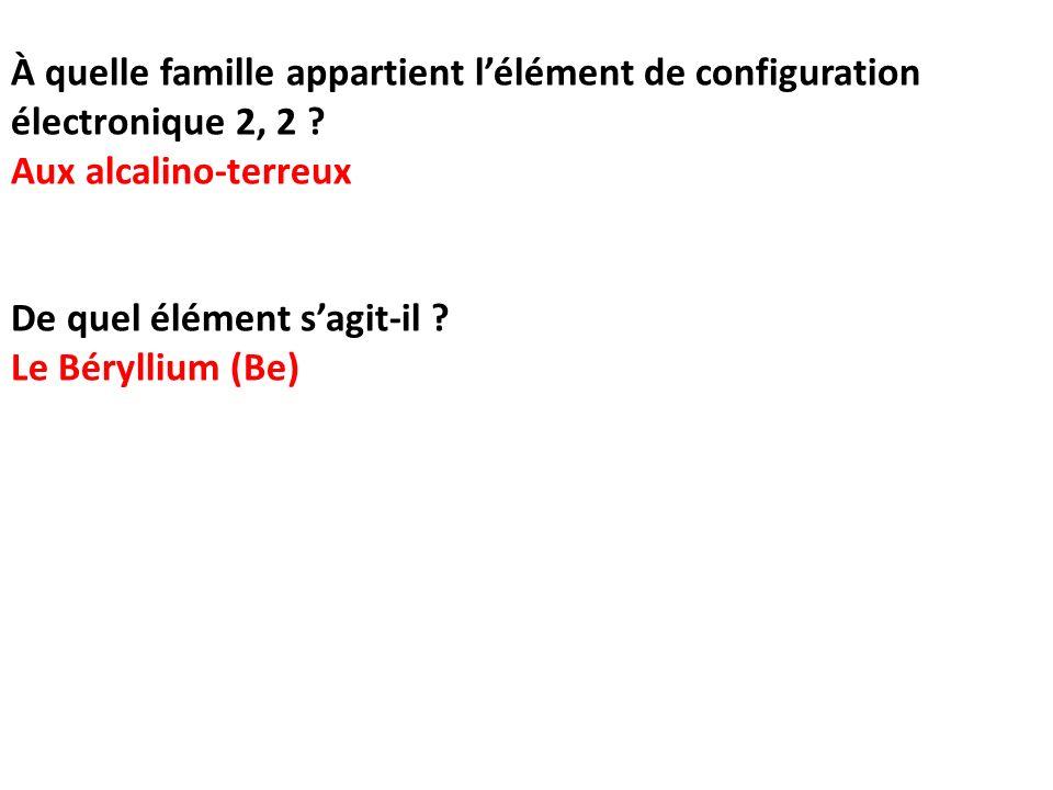 À quelle famille appartient l'élément de configuration électronique 2, 2